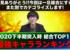 【モンスト】まさかの1位はそっちかww有名YouTuberによる最強キャラランキングきた━━━━(゚∀゚)━━━━!!